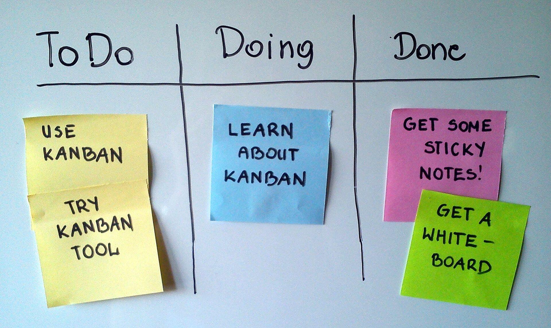 Overzicht in je actiepunten: gebruik het Kanban systeem