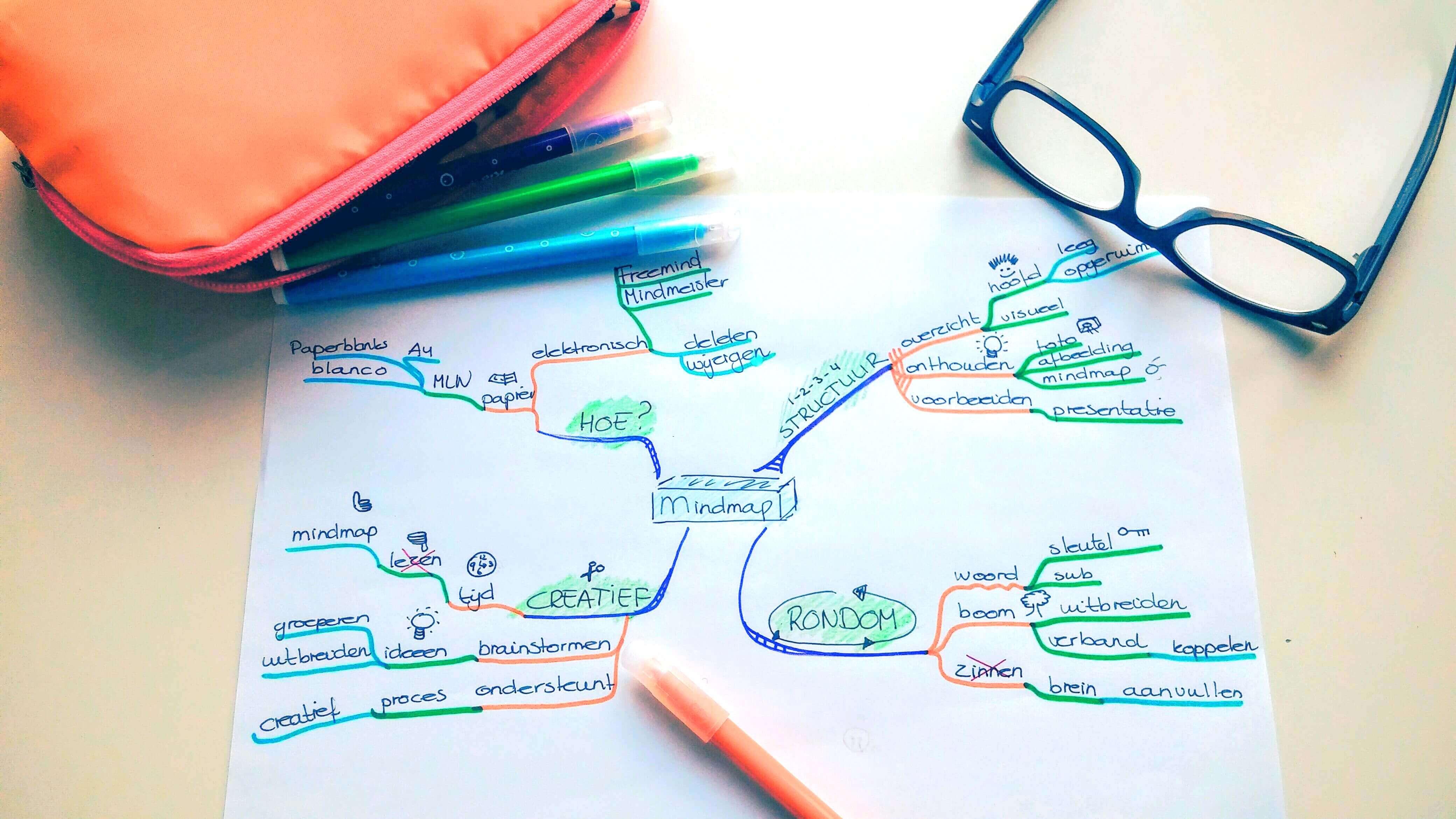 Structuur en Mindmappen