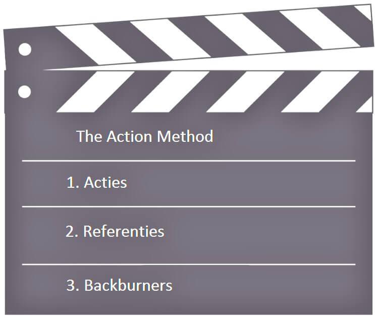 Efficiënt werken: the Action Method