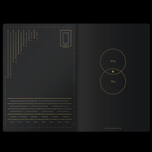Bullet Journal Leuchtturm 2.0 1