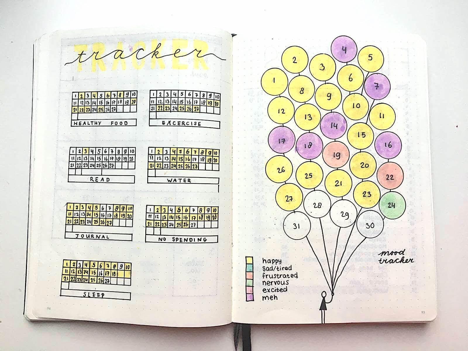 Een Habit Tracker voor je Bullet Journal bijhouden