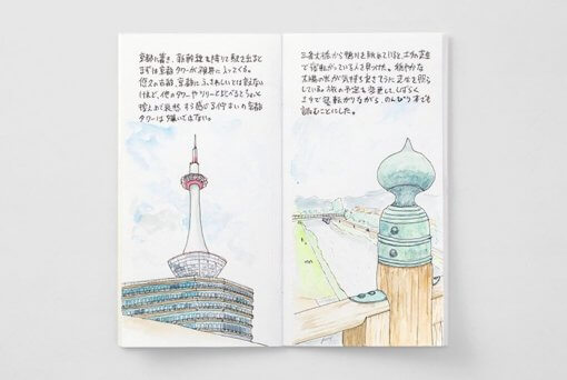 Midori Traveler's Notebook navulling watercolor paper 027 open
