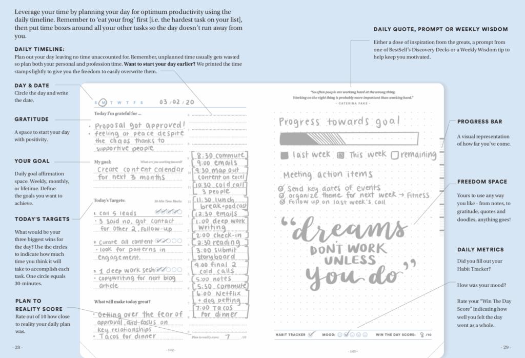 best self journal spread